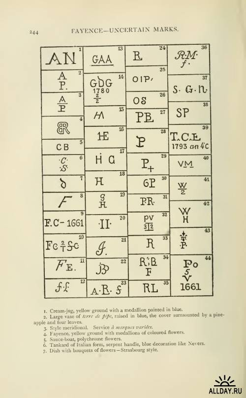 Marks and monograms on European and Oriental pottery and porcelain with historical notices of each manufactory