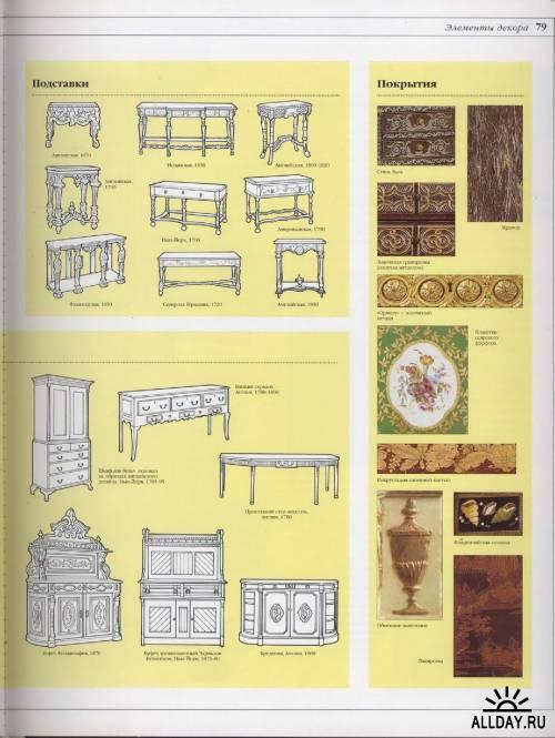 Антикварная мебель. Иллюстрированное руководство по определению стилей мебели