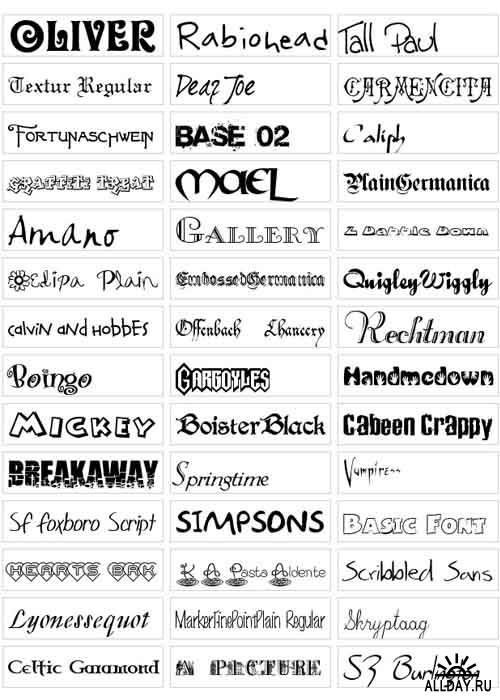 Popular Internet Fonts