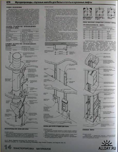 Рамсей Ч. Дж, Слипер Г.Р. - Архитектурные графические стандарты